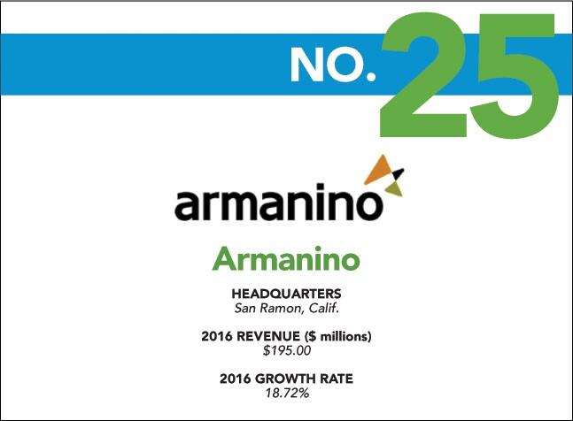 Fastest - 25 - Armanino.jpg