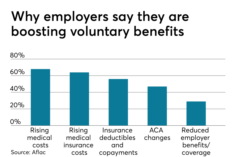 Voluntary.Benefits.4.1.19.png