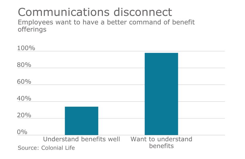Understanding.Benefits.EBN.11.13.16.png
