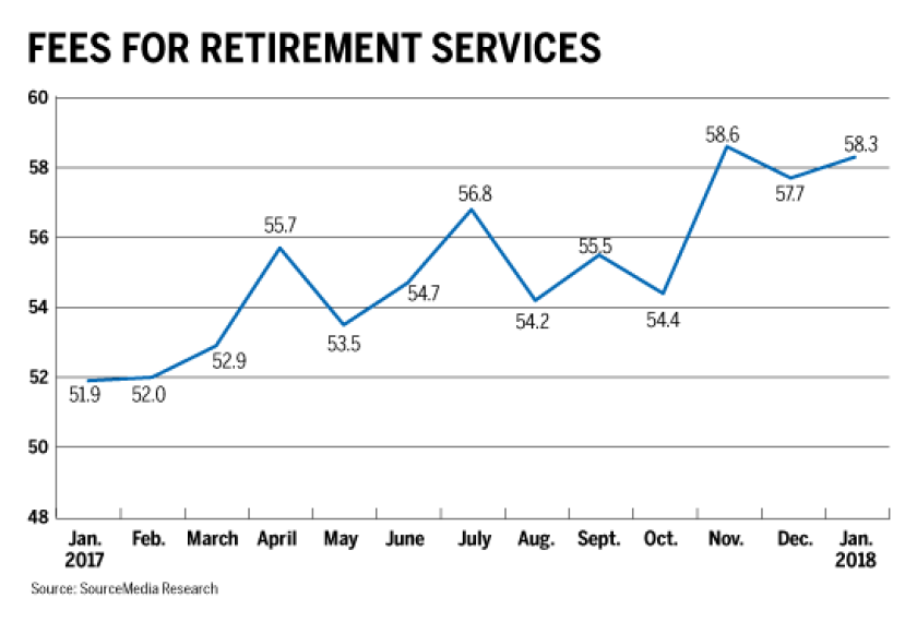 fees-for-retirement-services-0208-iag