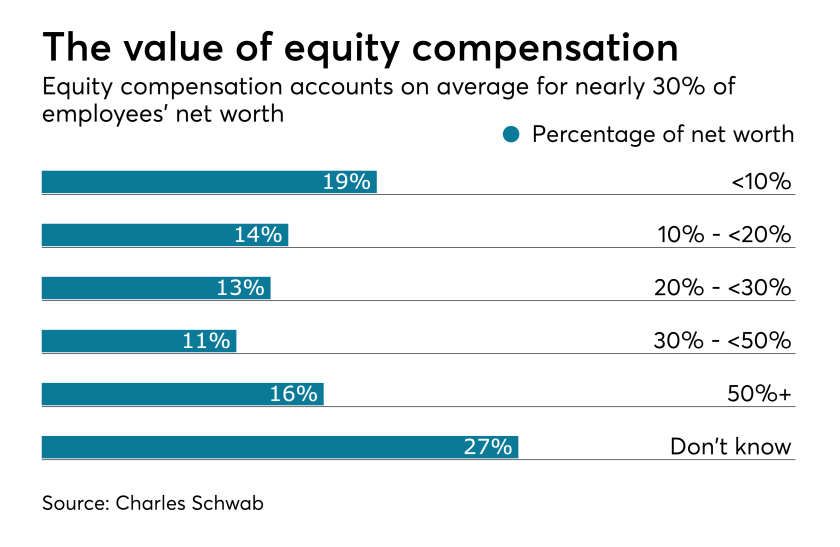 Equity Compensation.1.9.19.png