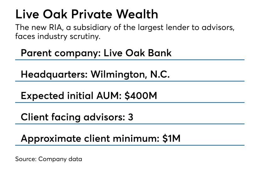 Live Oak Private Wealth 0918.png