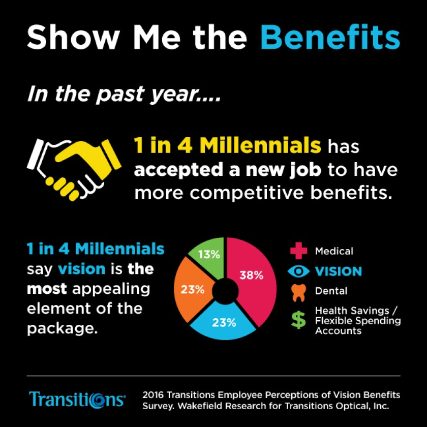 Show_Me_the_Benefits-P1-Afternoon.jpg
