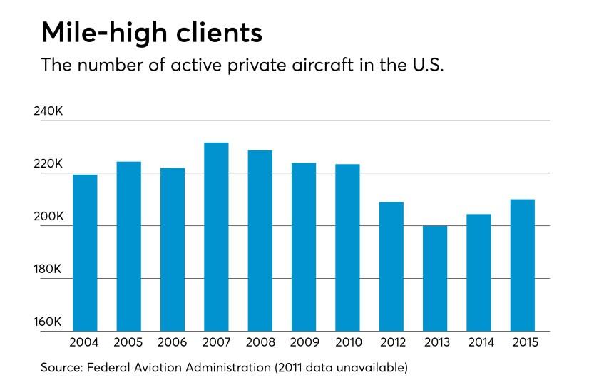 AT071017 Aviation Chart