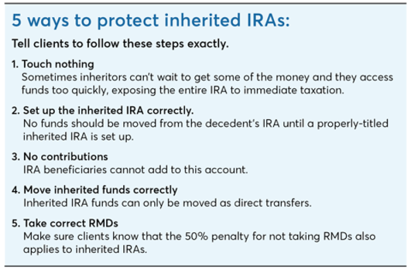 5 ways to protect inherited iras roth iras-Ed Slott