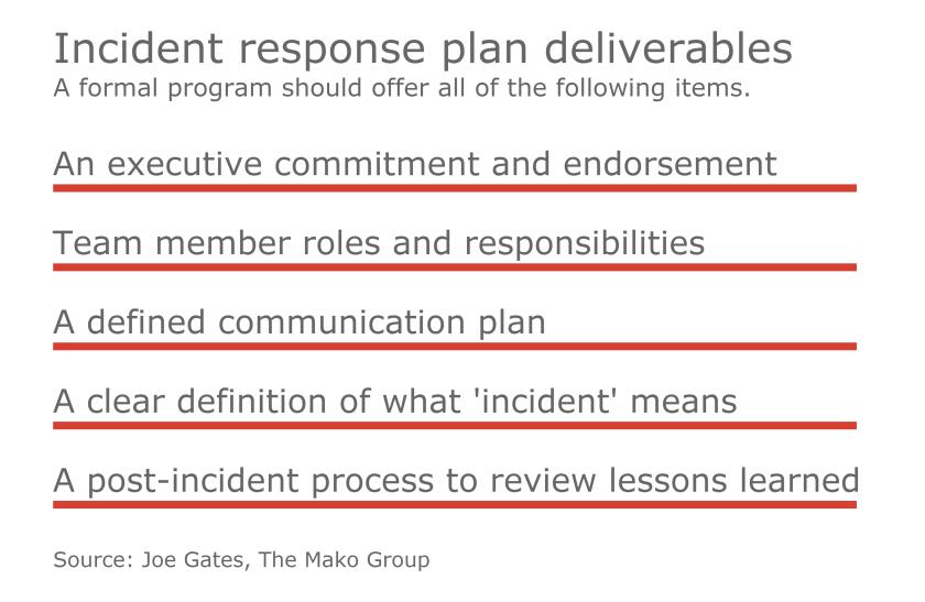 Incident response plan deliverables.png