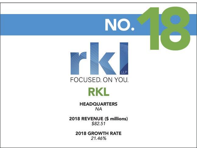 18 - 2019 Fast - RKL.jpg