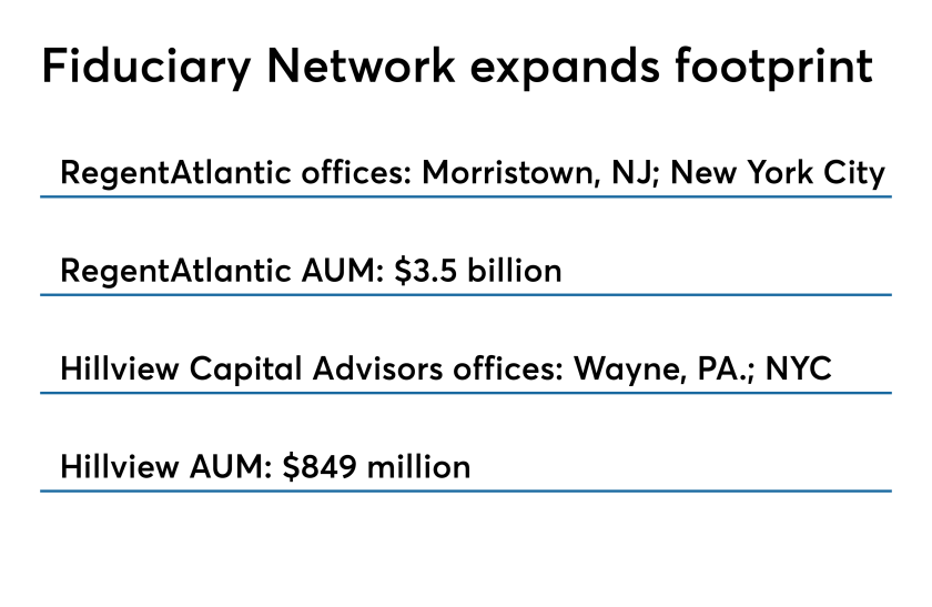 Fiduciary Network expands footprint (correct version) 0619
