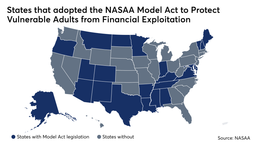 Model Act 2019 NASAA Elder financial exploitation | Graphic by Bernadette Berdychowski