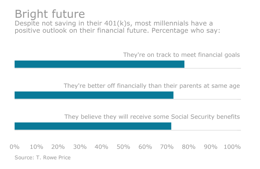 EBN-MillennialsFinancialGoals2.png