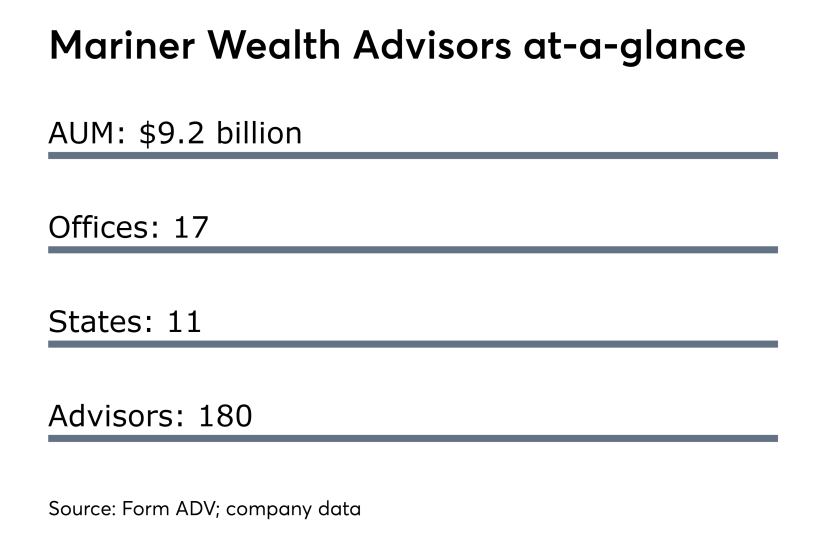 Mariner Wealth Advisors at-a-glance 1017.png