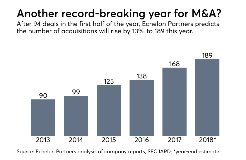 Echelon Partners M&A transactions