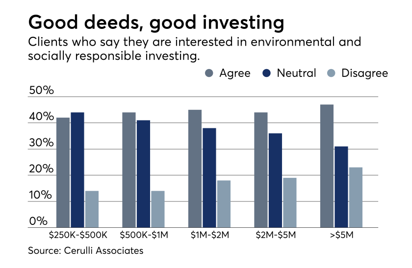 ESG, SRI, impact, sustainable investing