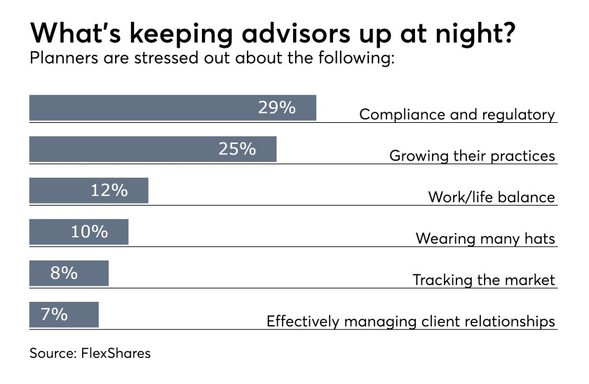 Advisor-Stress-Levels-043018