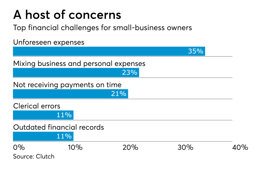 AT-090418-Small Business Tax Challenges