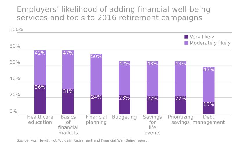 EBN-FinancialTools-1-29-16.png