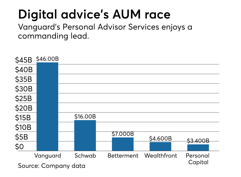 aum-robo-race-recent-figures