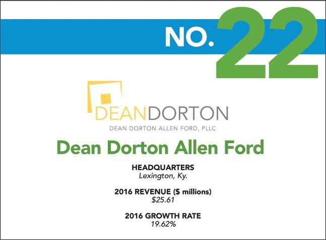 Fastest - 22 - Dean Dorton.jpg