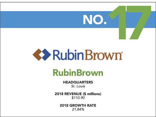 17 - 2019 Fast - RubinBrown.jpg