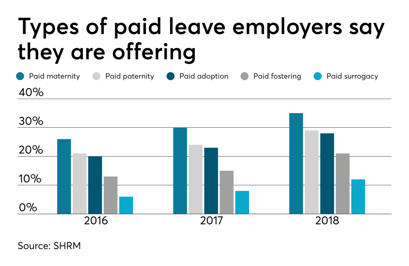 PaidLeave.5.2.19.png