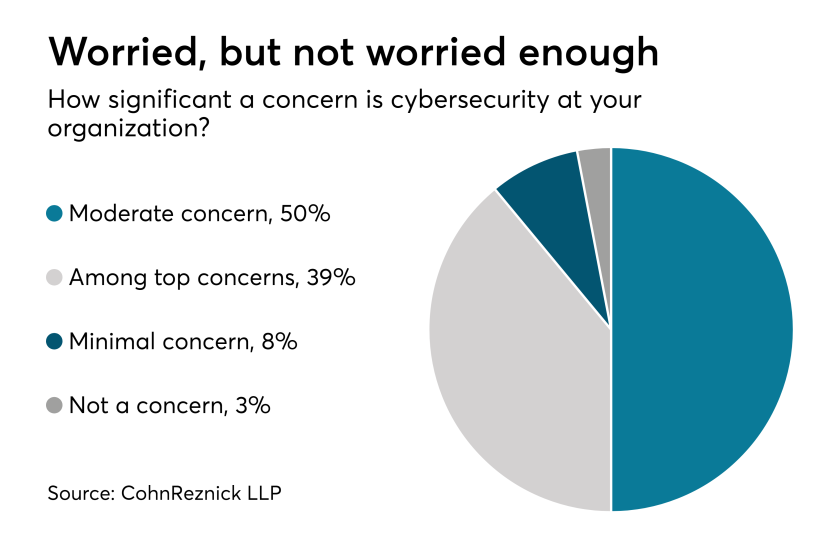 Cybersecurity concerns.png