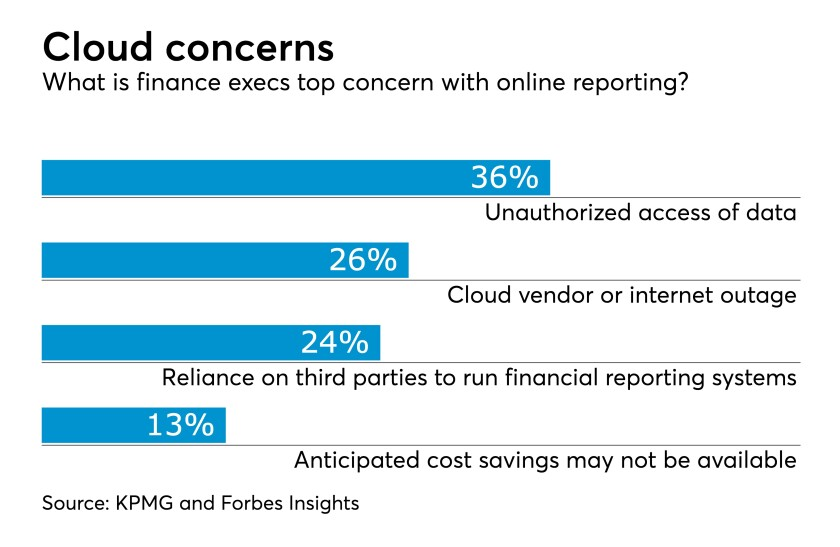 KPMG survey reporting in the cloud