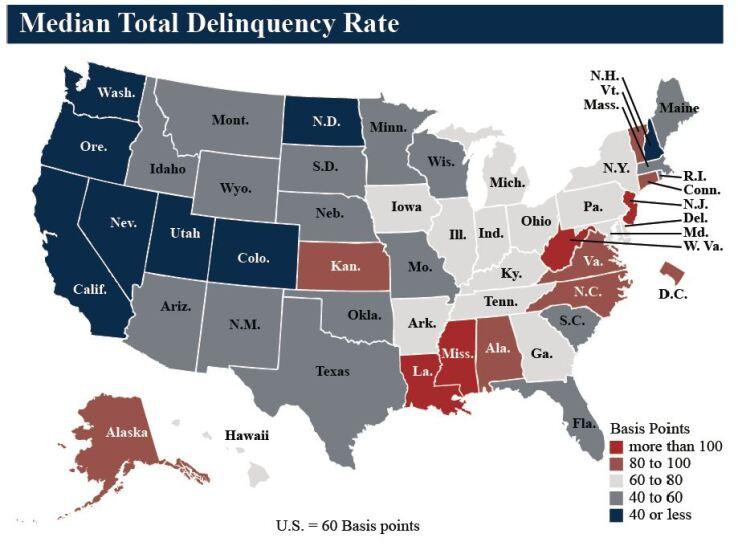 NCUA median delinquency rate Q3 2019 - CUJ 121719.JPG