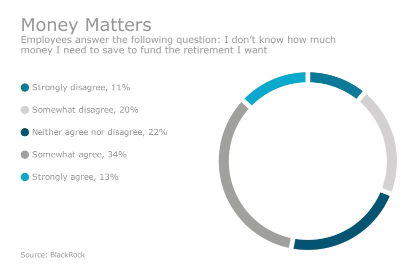 P1 retirement savings chart.jpg