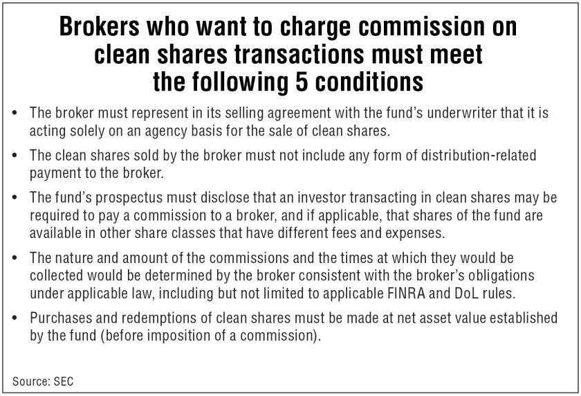 sec-brokers-charge-commission-clean-shares-mme-09-25