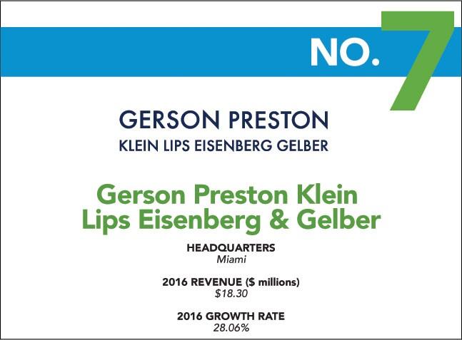 Fastest - 7 - Gerson Preston.jpg