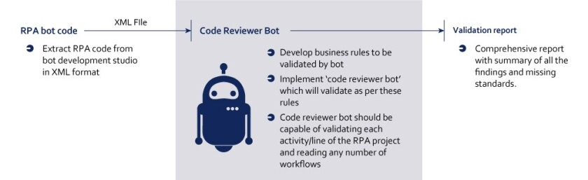 chart automating RPA 1.jpg