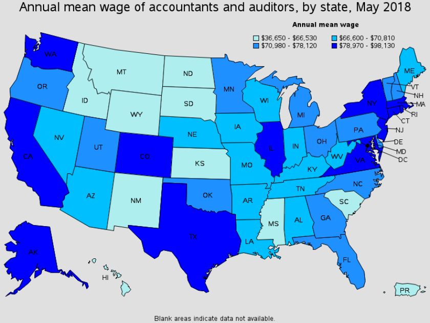 average mean wages of accountants.png