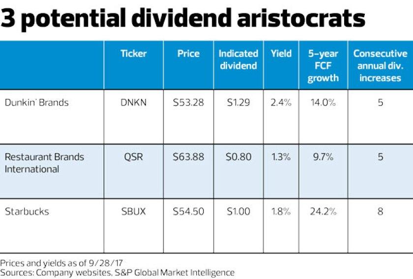 3-potential-dividend-aristocrats2.jpg