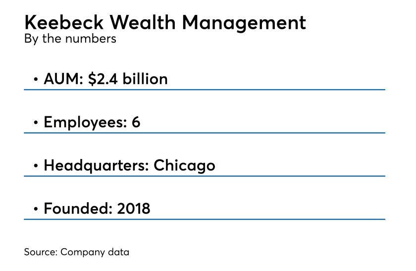 Bruce Keebeck Lee Keebeck Wealth Management IAG 7.13.18