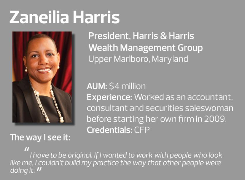 Practice profile-Zaneilia Harris