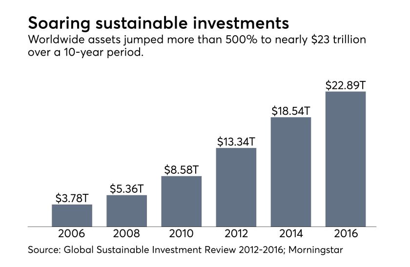 ESG investment assets