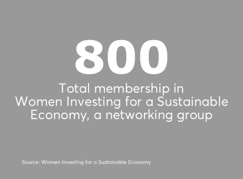 WISE 800 members