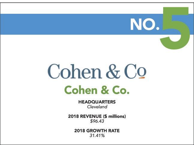 5 - 2019 Fast - Cohen.jpg