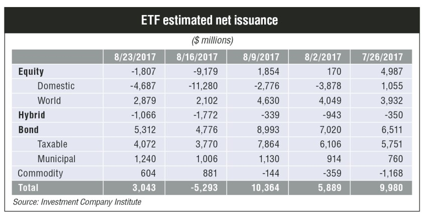 mme-news-scan-graphic-etf-8-1