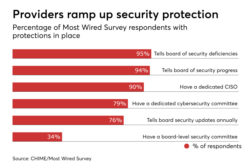 HDM-012919-Security.png