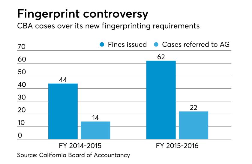 AT-051217-CBA fingerprint cases