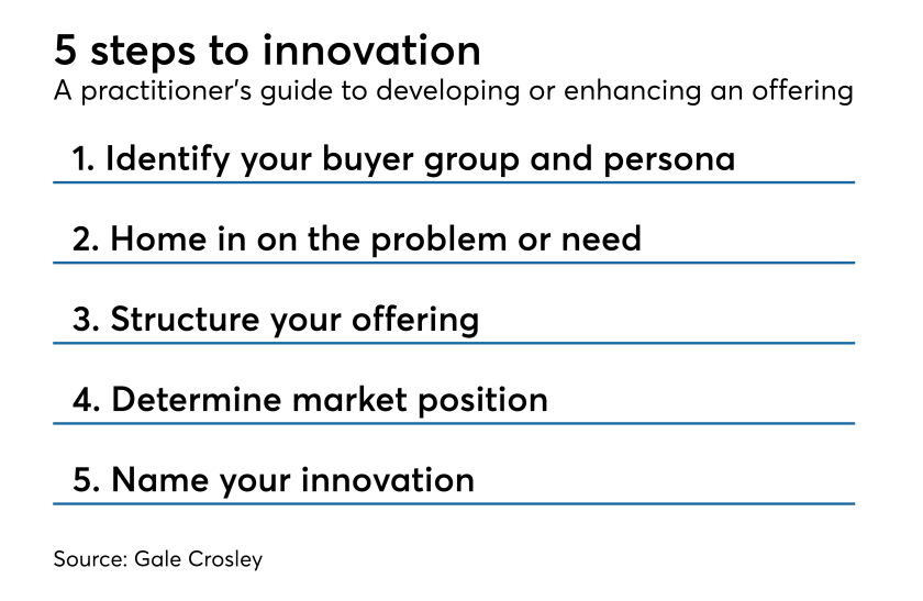 AT-062718-Gale Crosley 5 steps to innovation