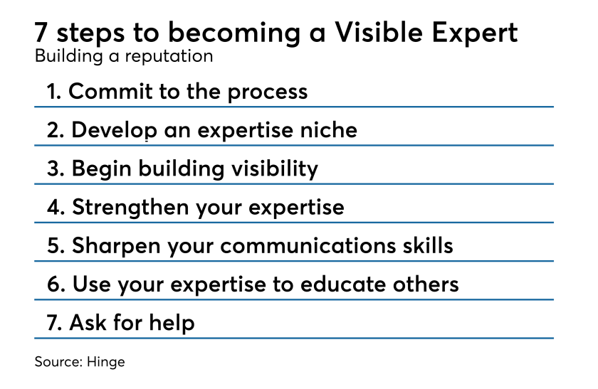 7 steps to becoming a Visible Expert