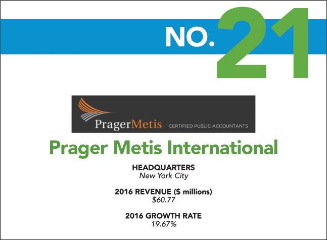 Fastest - 21 - Prager Metis.jpg