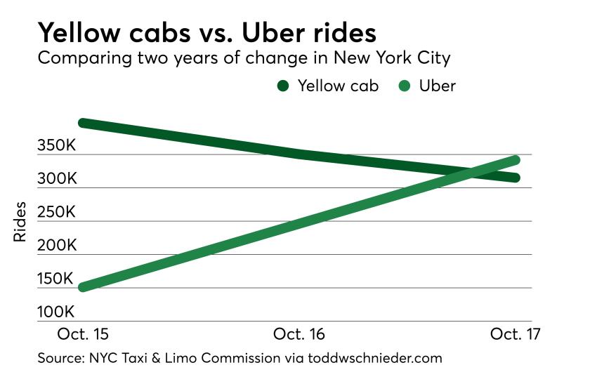 di-uber-cab.png