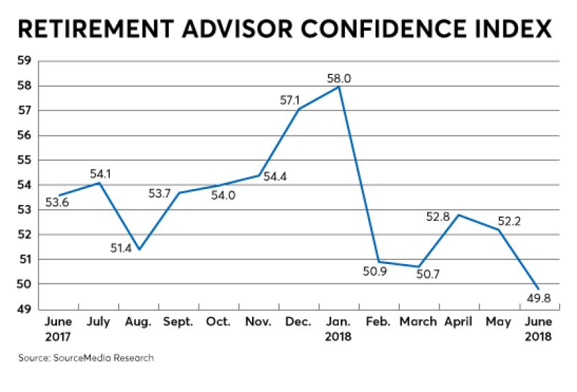 RACI-tradewar-client confidence-Aug 2018