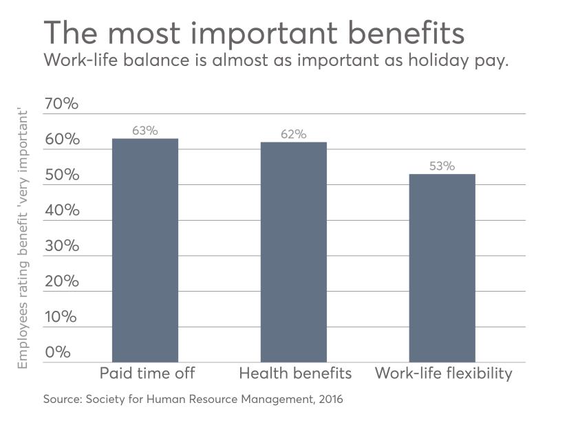 benefits-work-life-balance-kelli-cruz-salary