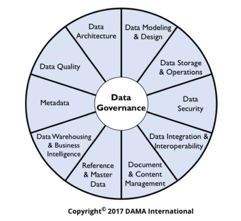 chart data wheel.png