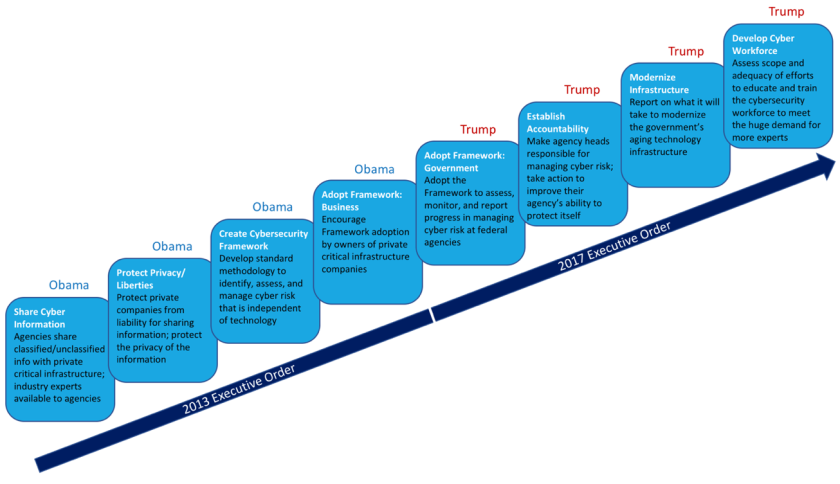 NIST chart.png