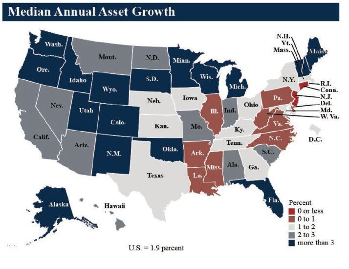 NCUA median annual asset growth Q3 2019 - CUJ 121719.JPG